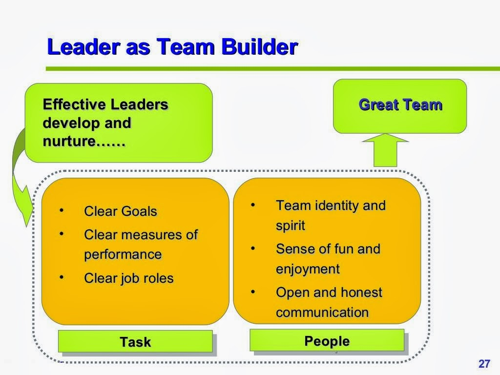 to develop leadership skills